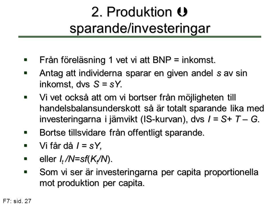 2. Produktion  sparande/investeringar