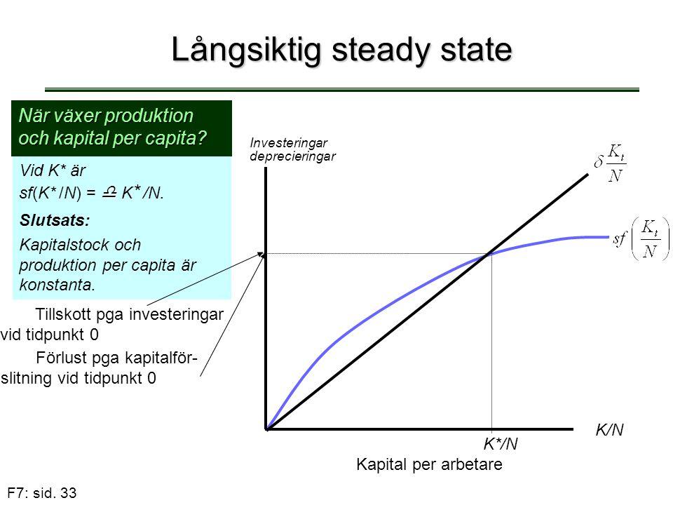 Långsiktig steady state