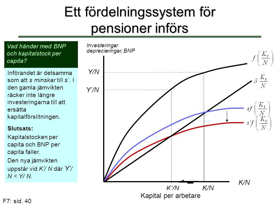 Ett fördelningssystem för pensioner införs