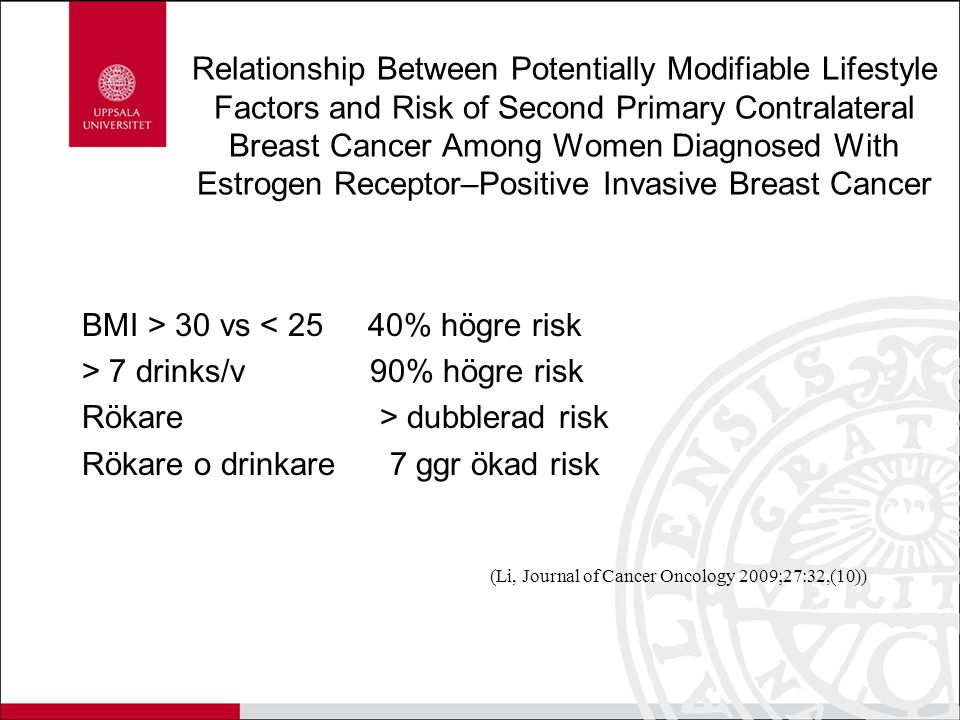 Relationship Between Potentially Modifiable Lifestyle Factors and Risk of Second Primary Contralateral Breast Cancer Among Women Diagnosed With Estrogen Receptor–Positive Invasive Breast Cancer