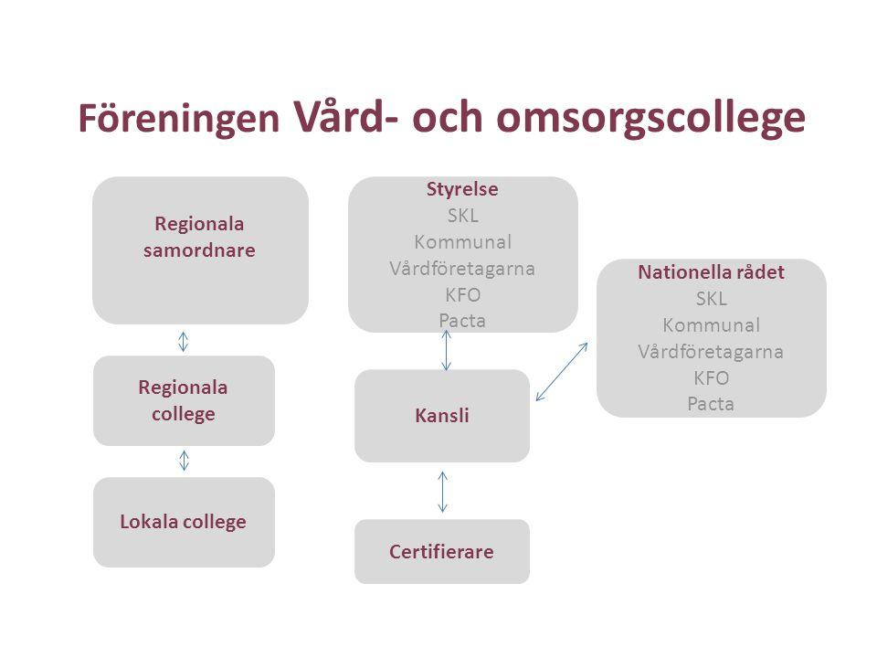 Föreningen Vård- och omsorgscollege