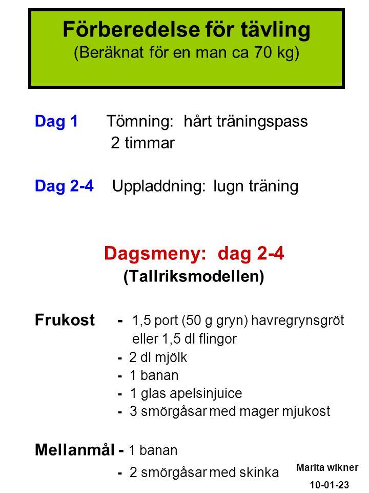 Förberedelse för tävling (Beräknat för en man ca 70 kg)