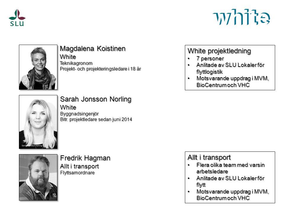 Magdalena Koistinen White projektledning Sarah Jonsson Norling
