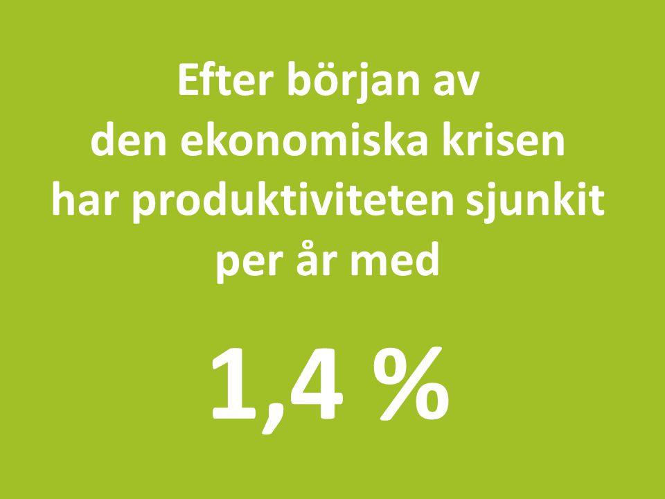 Efter början av den ekonomiska krisen har produktiviteten sjunkit per år med