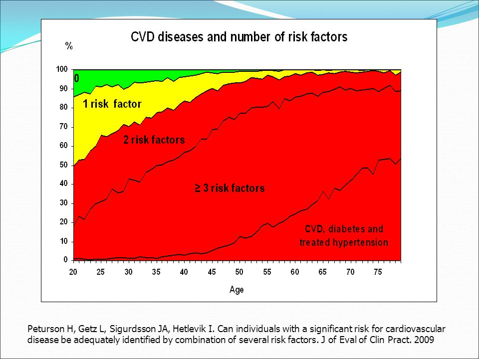 Vi har nå omtalt to risikofaktorer for en risikotilstand.