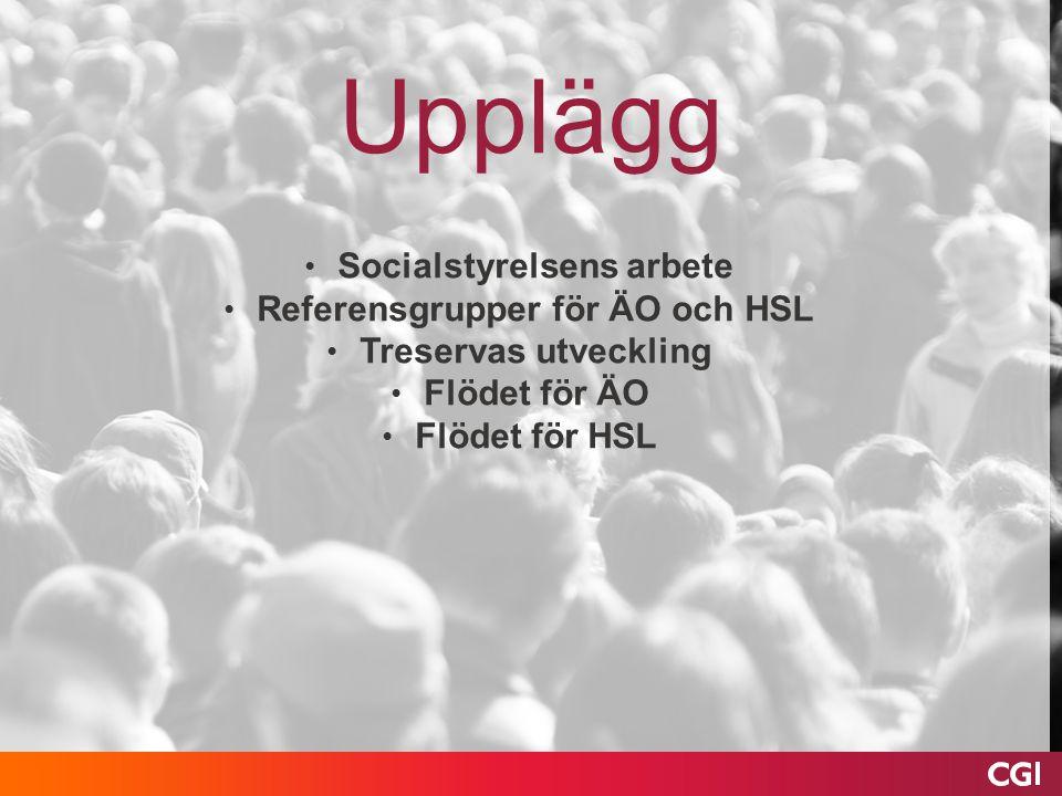 Socialstyrelsens arbete Referensgrupper för ÄO och HSL