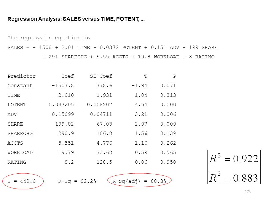 Regression Analysis: SALES versus TIME, POTENT, ...