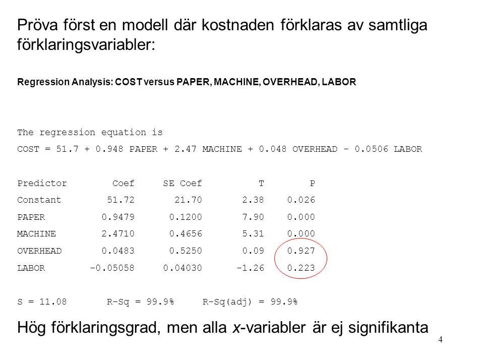 Hög förklaringsgrad, men alla x-variabler är ej signifikanta
