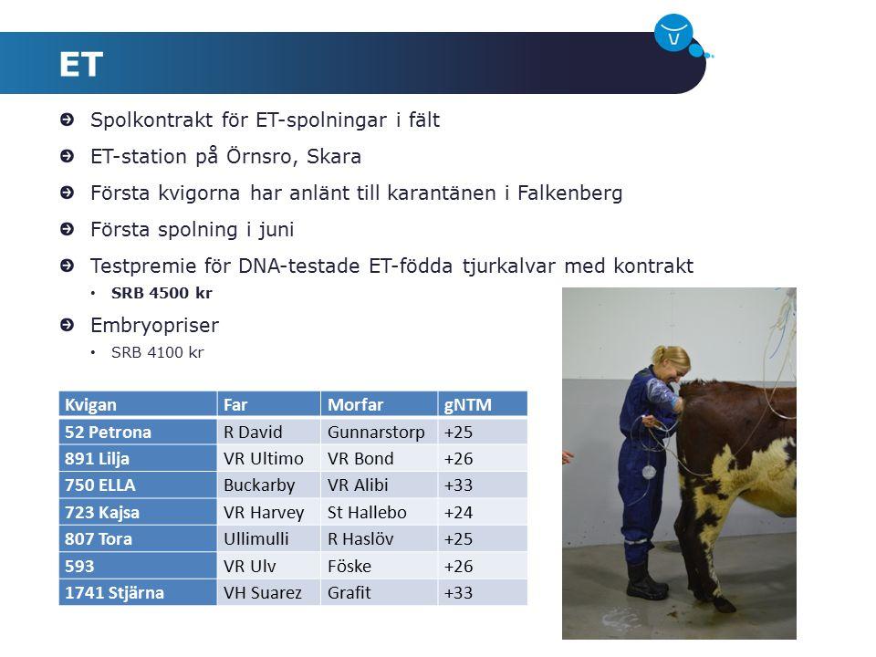 ET Spolkontrakt för ET-spolningar i fält ET-station på Örnsro, Skara