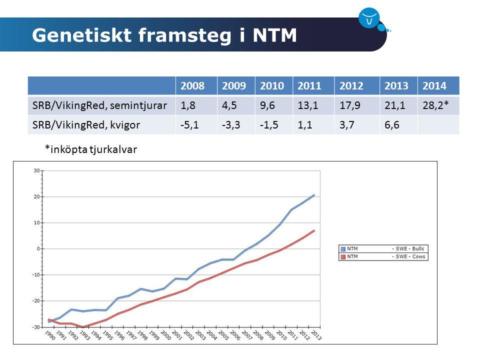 Genetiskt framsteg i NTM