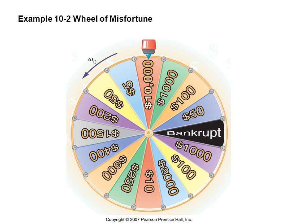 Example 10-2 Wheel of Misfortune