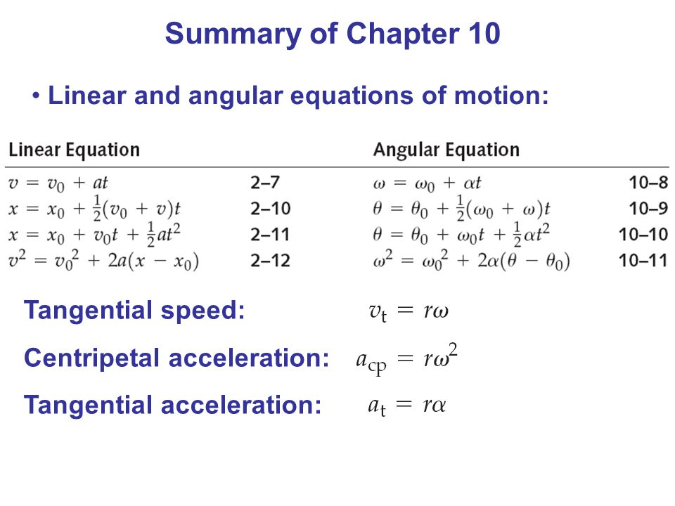 Summary of Chapter 10 Linear and angular equations of motion: