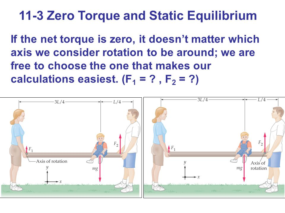 11-3 Zero Torque and Static Equilibrium