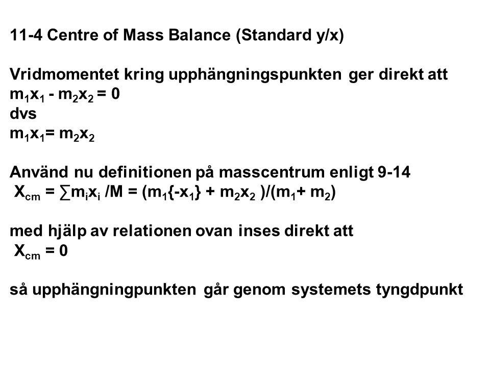 11-4 Centre of Mass Balance (Standard y/x) Vridmomentet kring upphängningspunkten ger direkt att m1x1 - m2x2 = 0 dvs m1x1= m2x2 Använd nu definitionen på masscentrum enligt 9-14 Xcm = ∑mixi /M = (m1{-x1} + m2x2 )/(m1+ m2) med hjälp av relationen ovan inses direkt att Xcm = 0 så upphängningpunkten går genom systemets tyngdpunkt