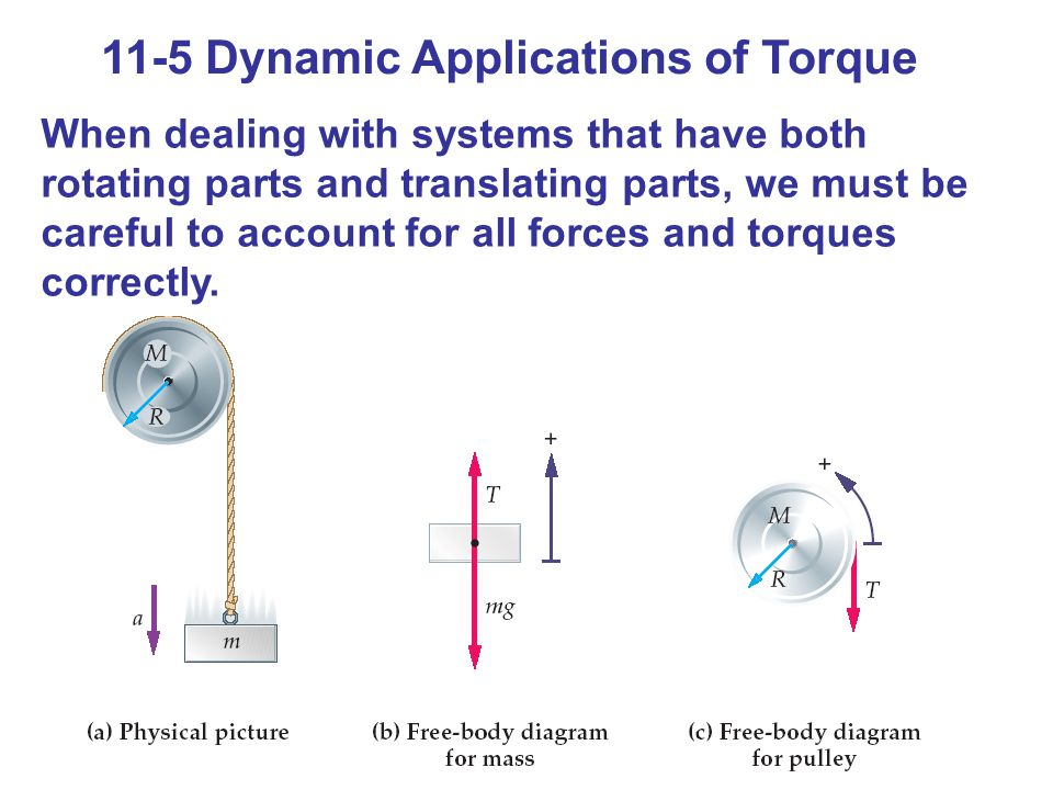 11-5 Dynamic Applications of Torque