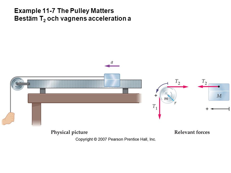 Example 11-7 The Pulley Matters Bestäm T2 och vagnens acceleration a