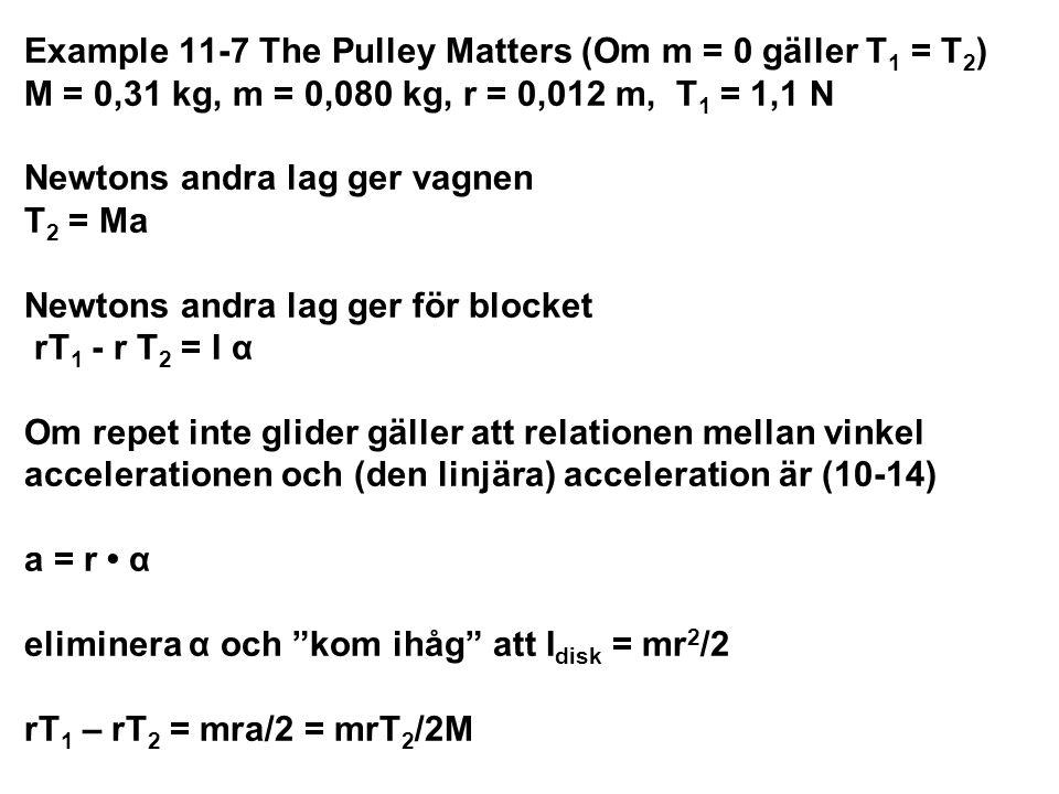 Example 11-7 The Pulley Matters (Om m = 0 gäller T1 = T2) M = 0,31 kg, m = 0,080 kg, r = 0,012 m, T1 = 1,1 N Newtons andra lag ger vagnen T2 = Ma Newtons andra lag ger för blocket rT1 - r T2 = I α Om repet inte glider gäller att relationen mellan vinkel accelerationen och (den linjära) acceleration är (10-14) a = r • α eliminera α och kom ihåg att Idisk = mr2/2 rT1 – rT2 = mra/2 = mrT2/2M