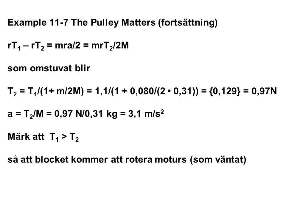 Example 11-7 The Pulley Matters (fortsättning) rT1 – rT2 = mra/2 = mrT2/2M som omstuvat blir T2 = T1/(1+ m/2M) = 1,1/(1 + 0,080/(2 • 0,31)) = {0,129} = 0,97N a = T2/M = 0,97 N/0,31 kg = 3,1 m/s2 Märk att T1 > T2 så att blocket kommer att rotera moturs (som väntat)