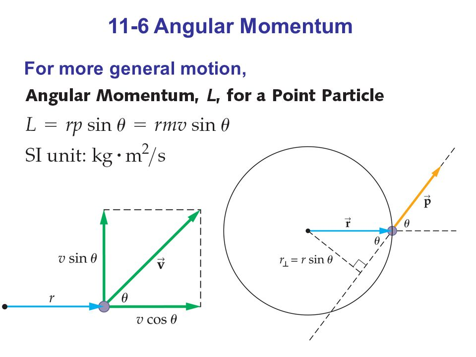 11-6 Angular Momentum For more general motion,