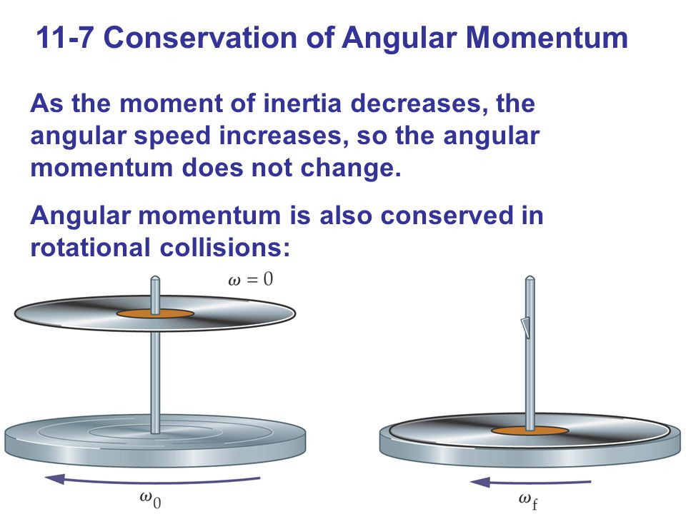 11-7 Conservation of Angular Momentum