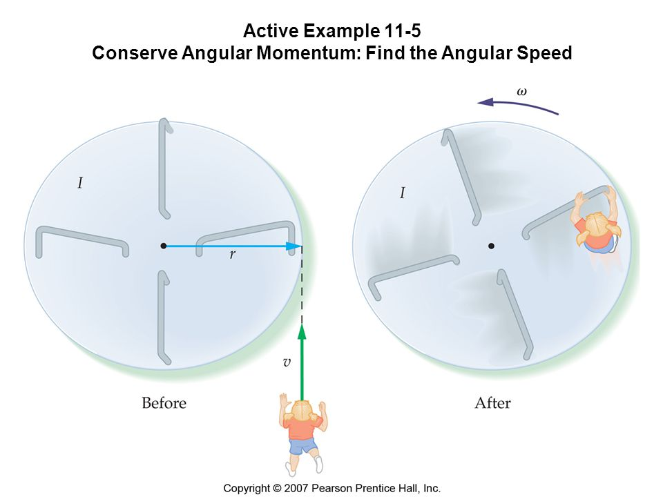 Active Example 11-5 Conserve Angular Momentum: Find the Angular Speed