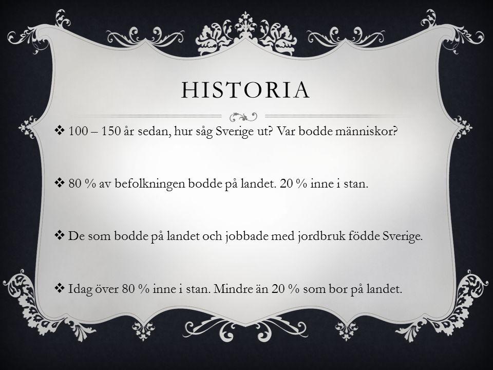 Historia 100 – 150 år sedan, hur såg Sverige ut Var bodde människor