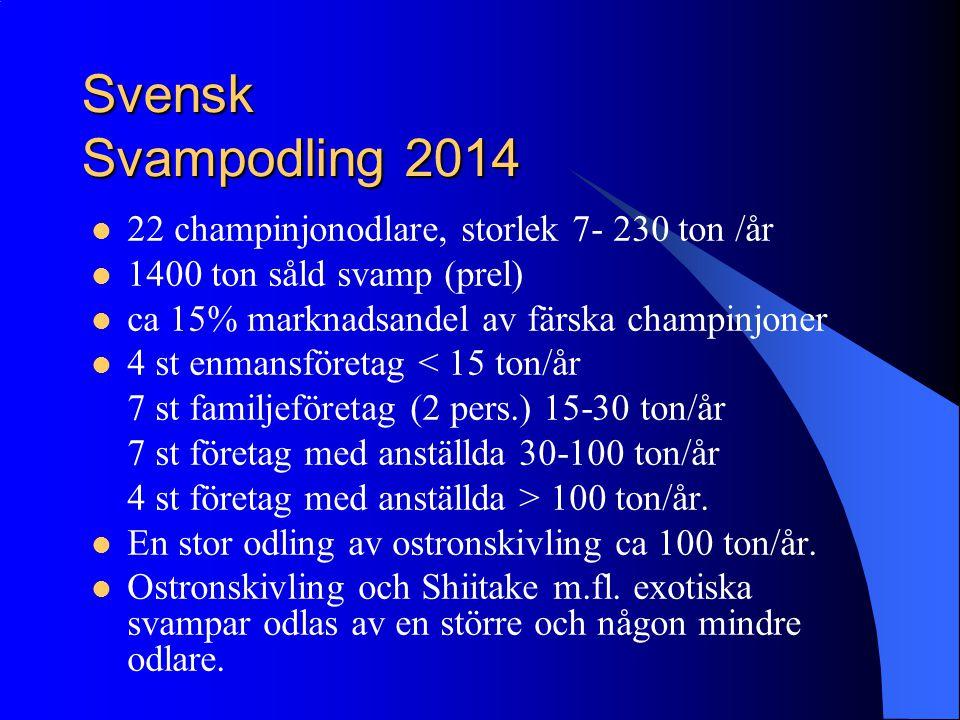 Svensk Svampodling 2014 22 champinjonodlare, storlek 7- 230 ton /år