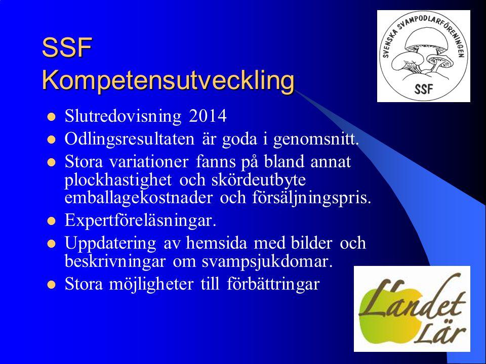 SSF Kompetensutveckling