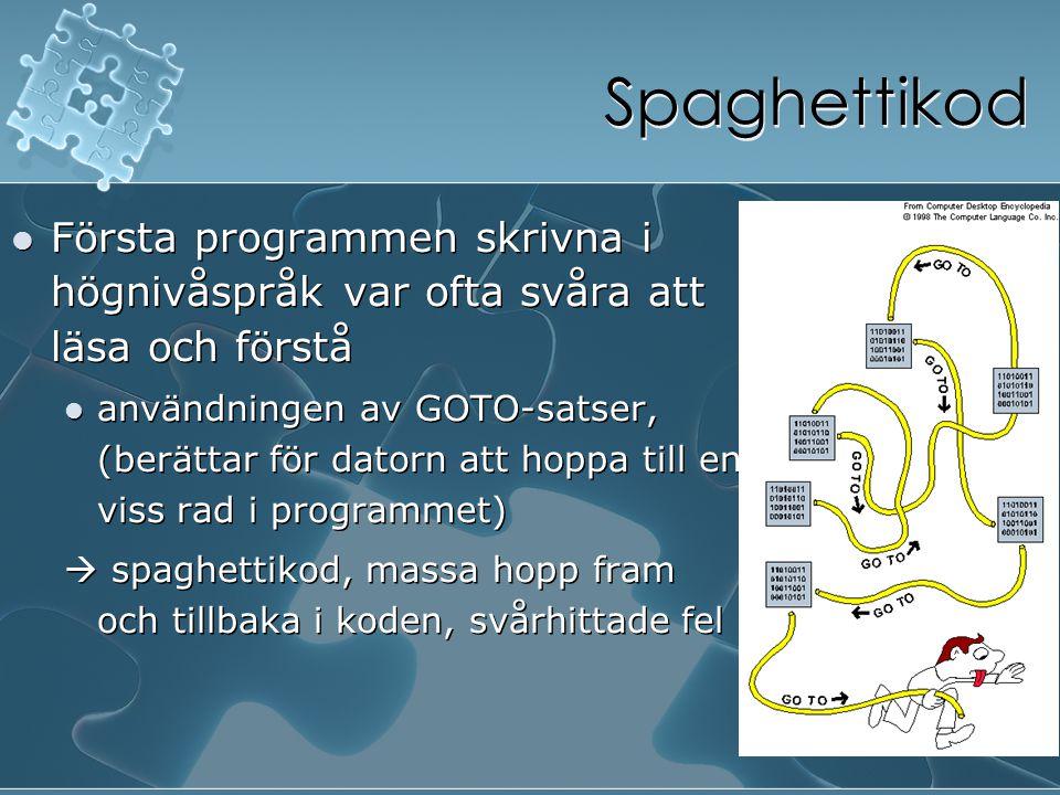 Spaghettikod Första programmen skrivna i högnivåspråk var ofta svåra att läsa och förstå.