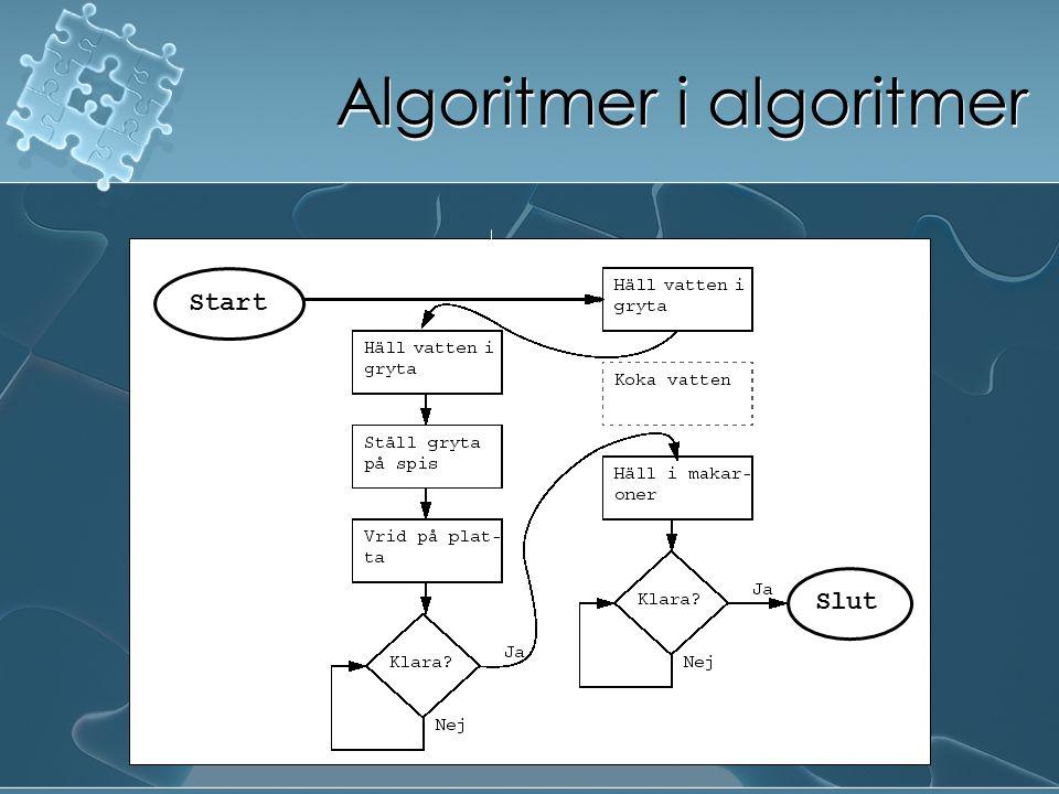 Algoritmer i algoritmer