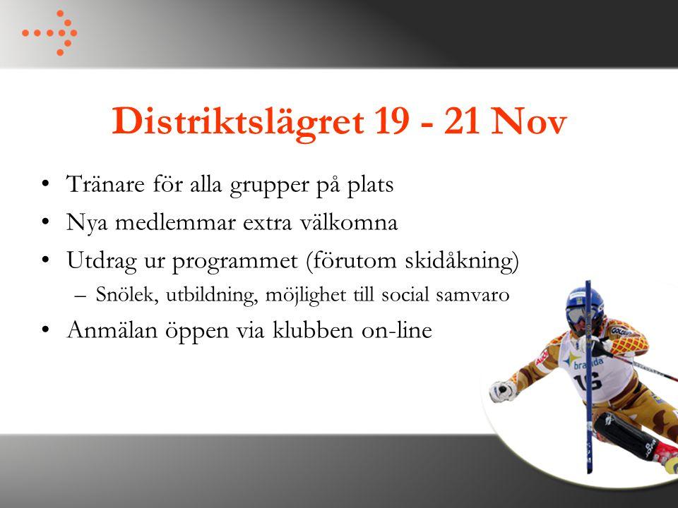 Distriktslägret 19 - 21 Nov Tränare för alla grupper på plats