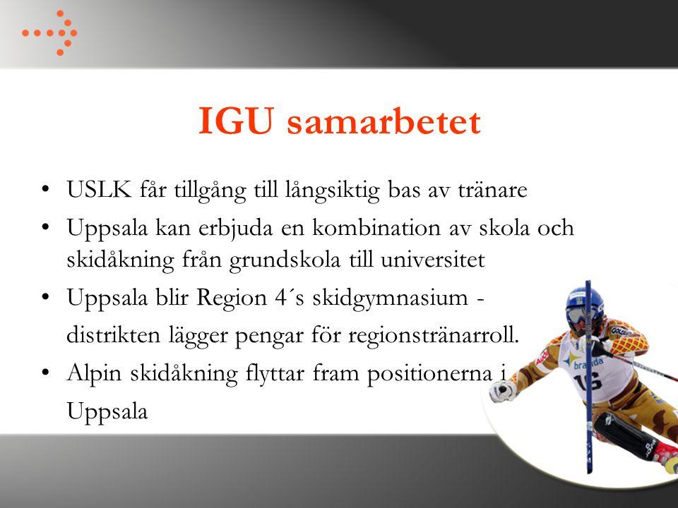 IGU samarbetet USLK får tillgång till långsiktig bas av tränare