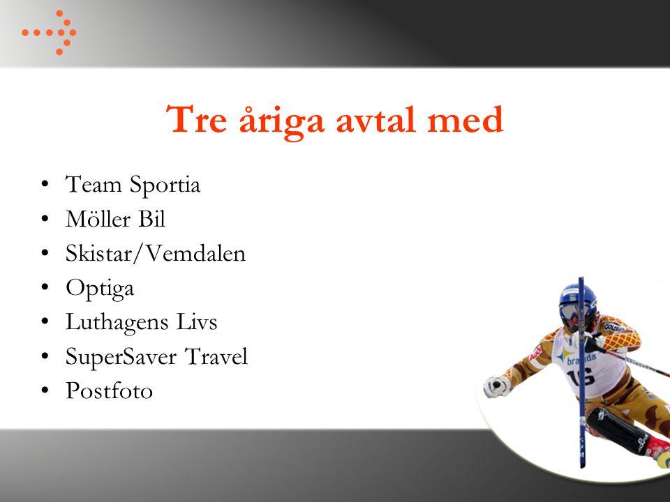 Tre åriga avtal med Team Sportia Möller Bil Skistar/Vemdalen Optiga