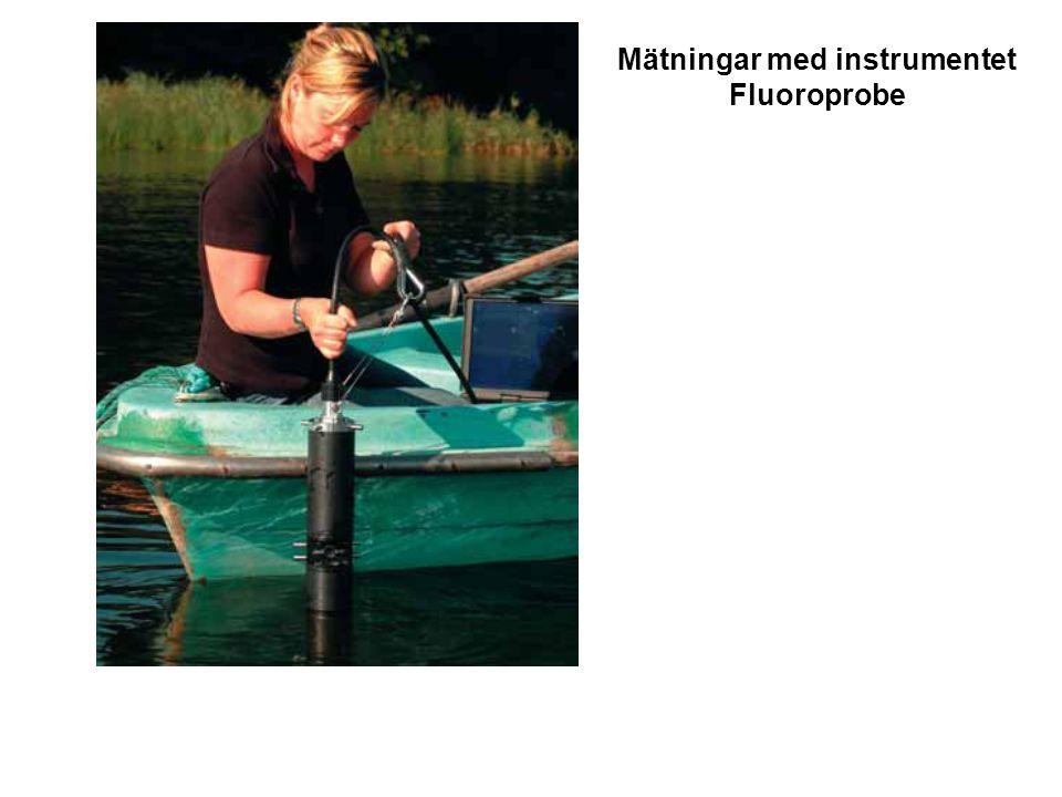 Mätningar med instrumentet