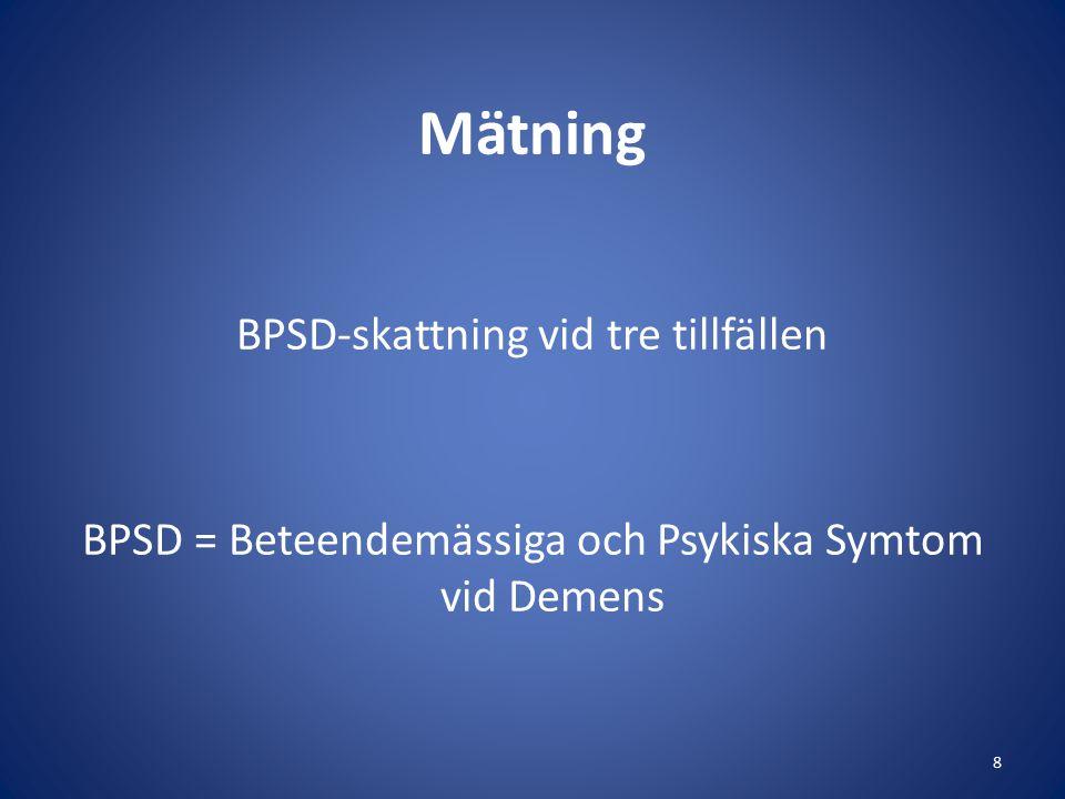 Mätning BPSD-skattning vid tre tillfällen BPSD = Beteendemässiga och Psykiska Symtom vid Demens