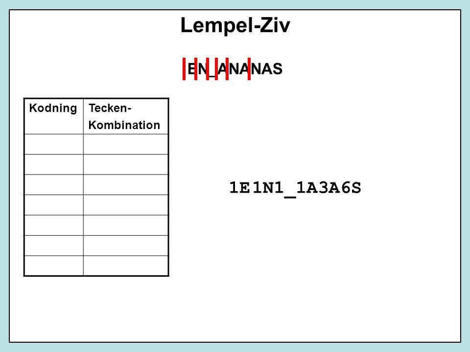 Lempel-Ziv 1E 1N 1_ 1A 3A 6S EN_ANANAS Kodning Tecken- Kombination 1 2