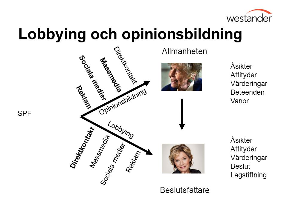 Lobbying och opinionsbildning