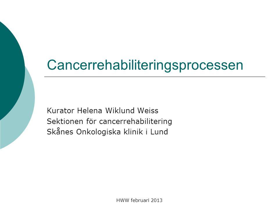 Cancerrehabiliteringsprocessen