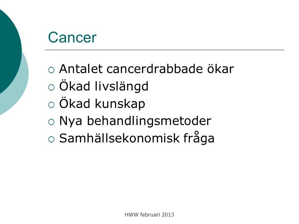Cancer Antalet cancerdrabbade ökar Ökad livslängd Ökad kunskap