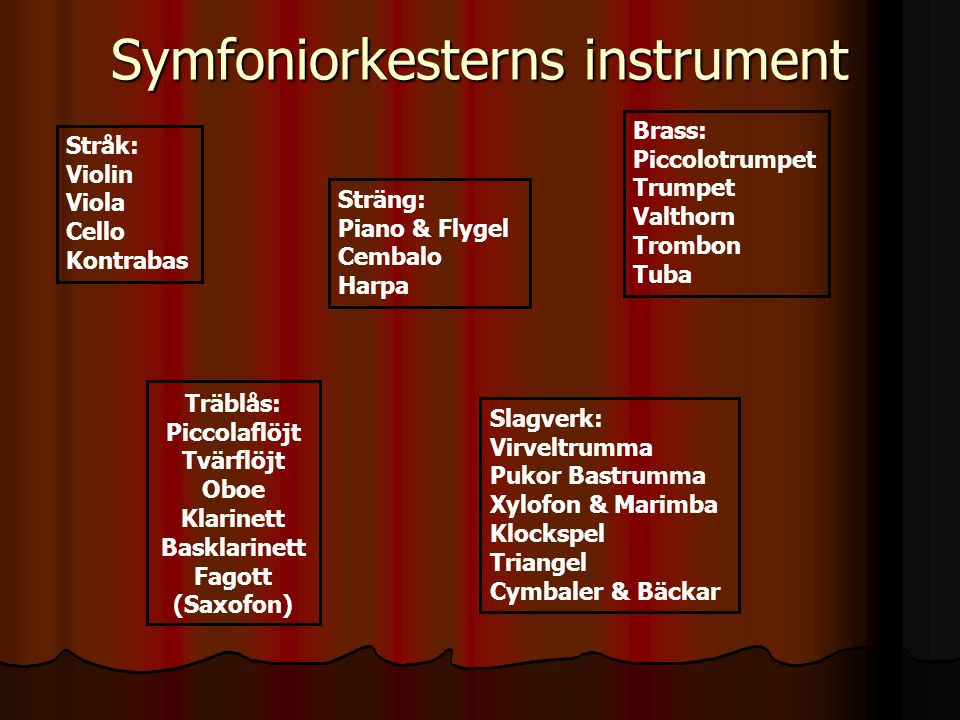 Symfoniorkesterns instrument