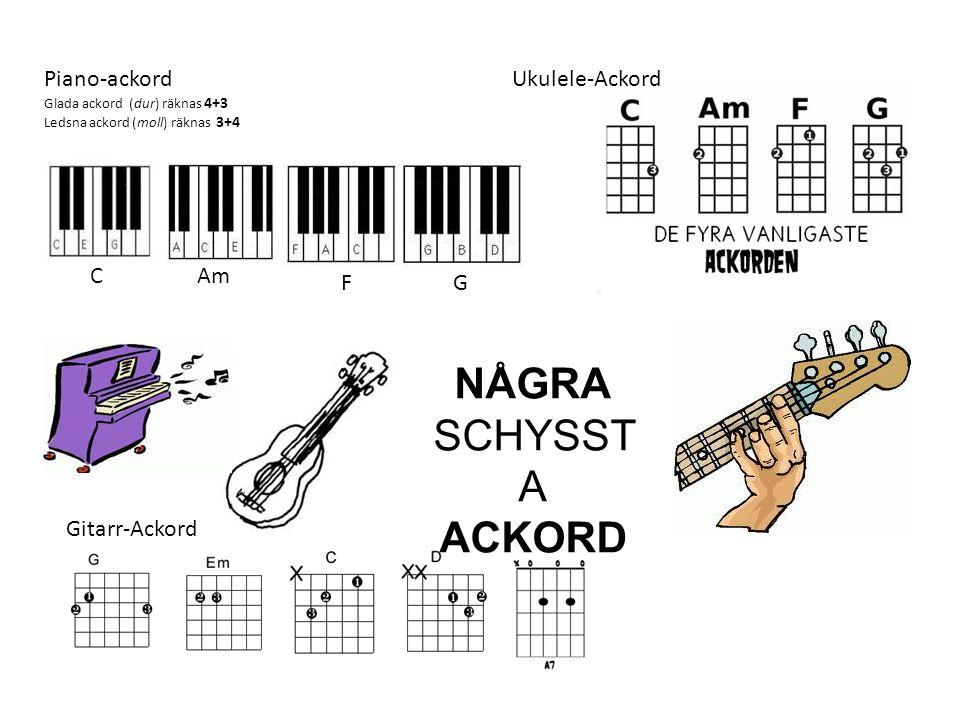 NÅGRA SCHYSSTA ACKORD Piano-ackord Ukulele-Ackord C Am F G