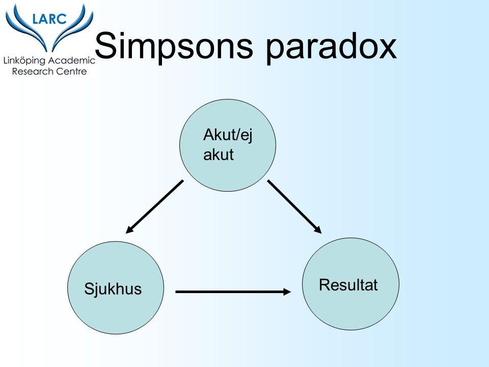Simpsons paradox Akut/ej akut Resultat Sjukhus