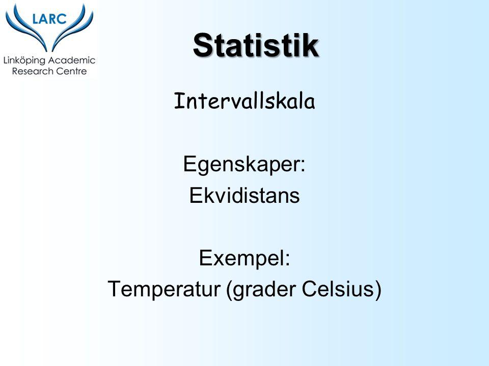Temperatur (grader Celsius)
