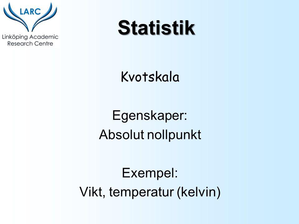 Vikt, temperatur (kelvin)