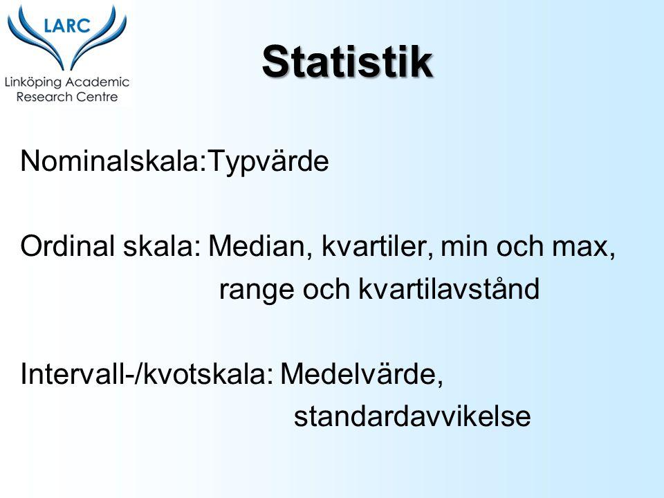 Statistik Nominalskala:Typvärde