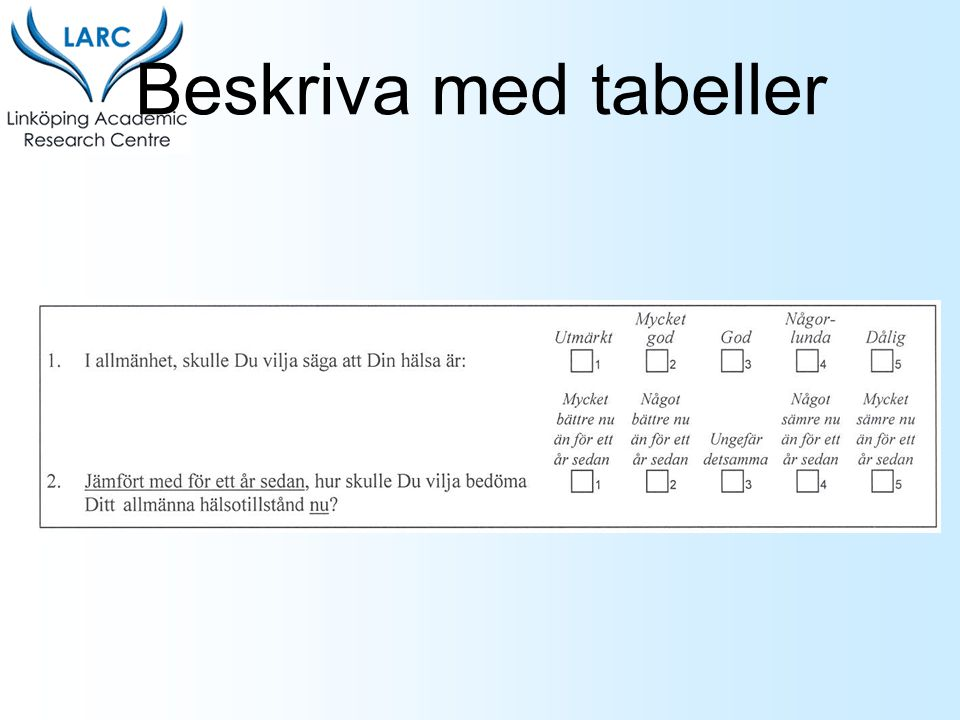 Beskriva med tabeller