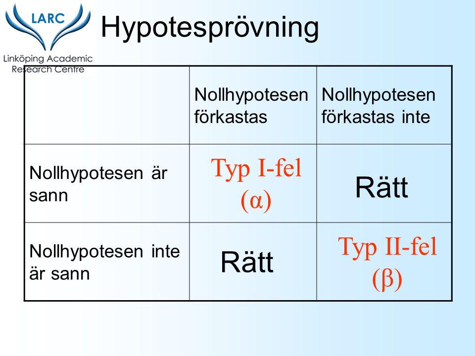 Hypotesprövning Rätt Rätt Typ I-fel (α) Typ II-fel (β)