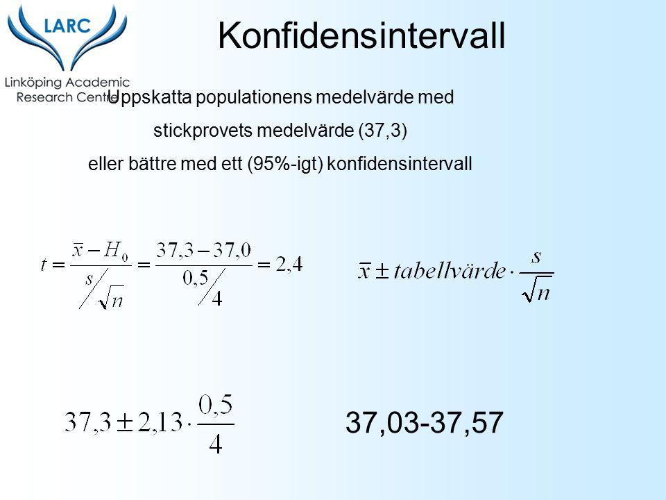 Konfidensintervall 37,03-37,57 Uppskatta populationens medelvärde med