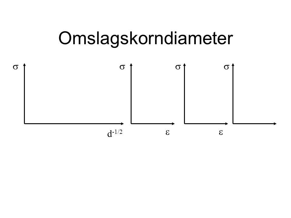Omslagskorndiameter s s s s e e d-1/2