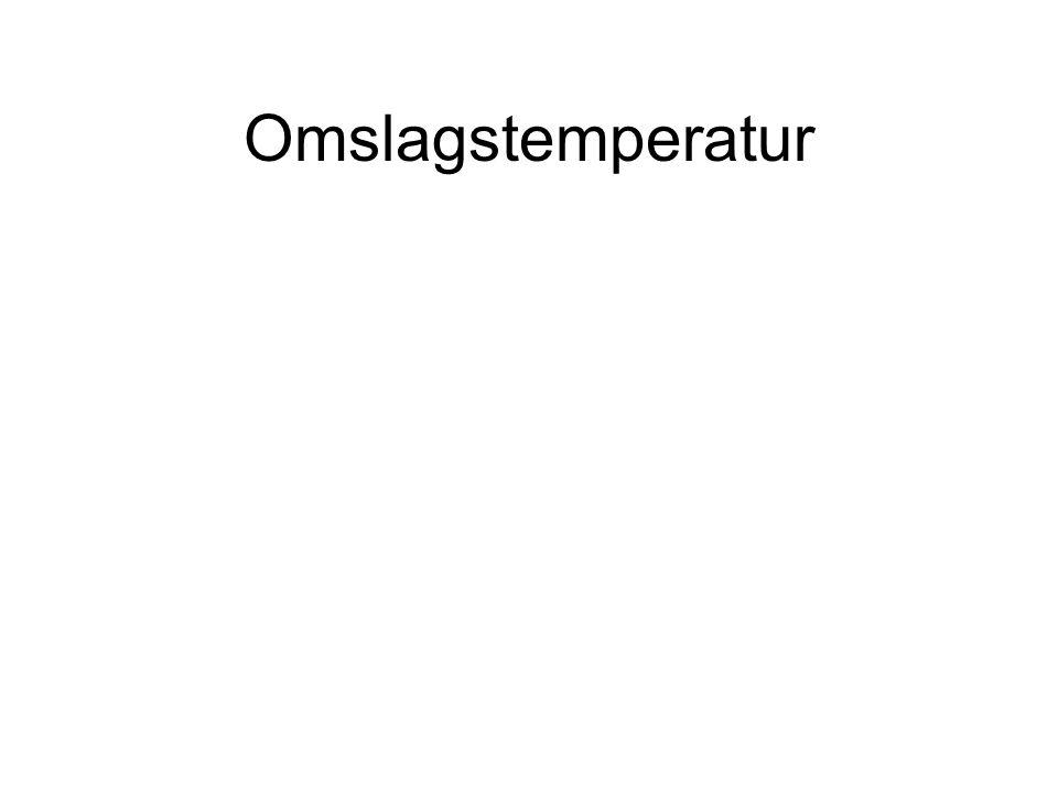 Omslagstemperatur